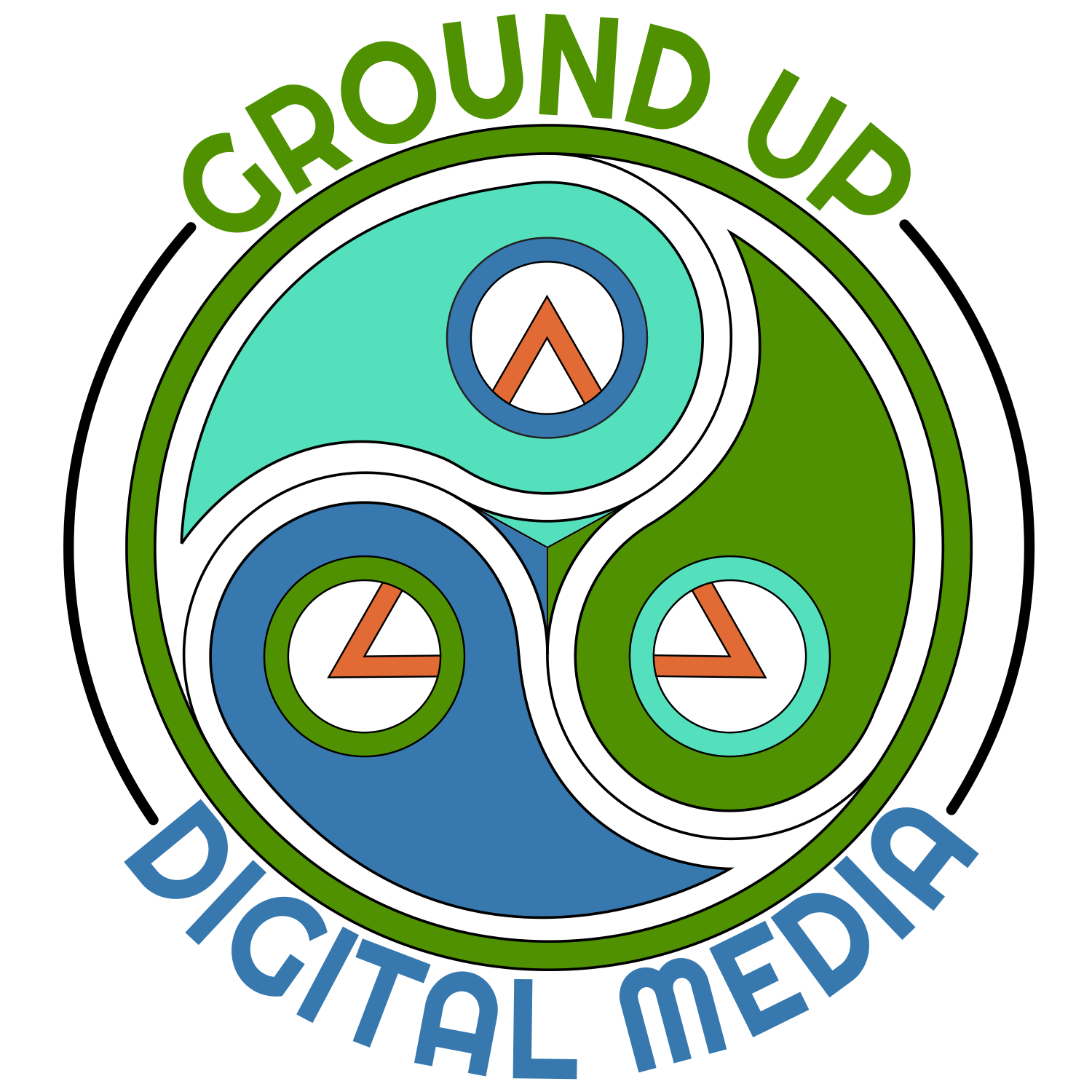Ground Up Digital Media